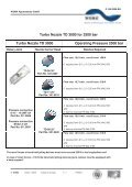 TURBO NOZZLE TD 3000 - Woma - Page 5