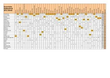 Részletes ponttáblázatok itt!