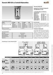 Konsole UNV-036 zu Controlli-Hubventilen - Belimo