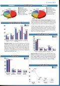 2o Semestre 2012 - Asociación de Jóvenes Empresarios - Page 3