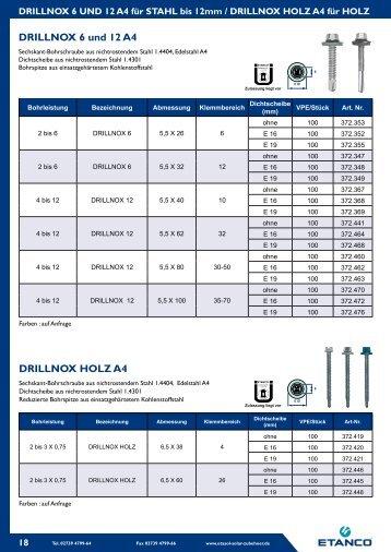 DRILLNOX Edelstahl-Bohrschrauben - zur ETASOL