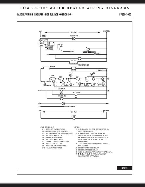 power fin �� water heater wiring diagrams lochinvar Hot Water Heater Thermostat Wiring Diagram