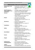 Ich kann Unfälle verhüten - JRK Karlsruhe - Page 6