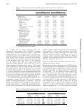 Absent in Familial Longevity Hallmark Features of ... - Page 4