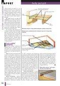 ZAMIAST SZLICHTY - Budujemy Dom - Page 2