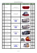 NO ITEM NO. DESCRIPTION OF GOODS PRODUCT ... - Depo - Page 3