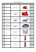 NO ITEM NO. DESCRIPTION OF GOODS PRODUCT ... - Depo - Page 6