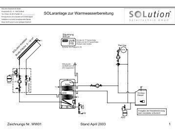 SOLaranlage zur Warmwasserbereitung - Solution Solartechnik GmbH