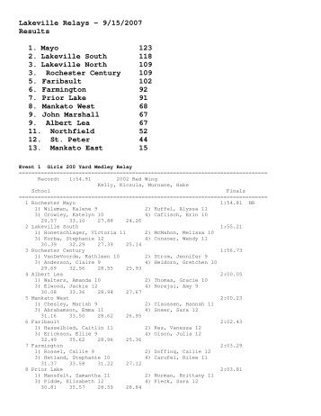 Lakeville Relays - LNHS Panther Boosters