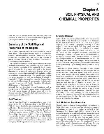 Influence of broadleaf trees on soil chemical properties for Physical and chemical properties of soil wikipedia