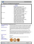 Material Safety Data Sheet - PFERD - Page 4