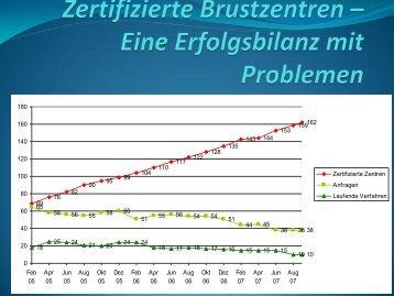 AGZBZ (Leiter/- innen von BZ)
