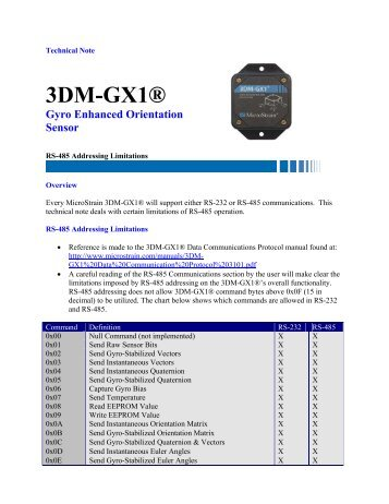 Cvg-25 gyro datasheet | gyroscope | electrical engineering.