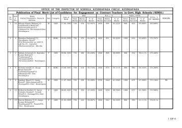 Final Merit List 2010-11 - Kendrapara