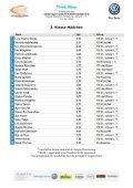 Ergebnisse Autohaus Porsche St. Johann - Volkswagen - Page 6