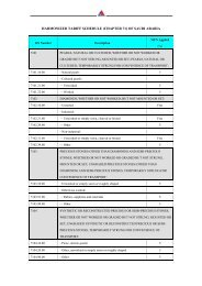 harmonized tariff schedule (chapter 71) of saudi arabia