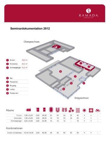 Seminardokumentation (PDF-Datei) - Ramada Hotels