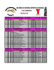 ymca final resultados - Atletismo en México