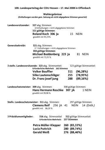 Ergebn. LaVo-Wahl 2008 - publi-com.de