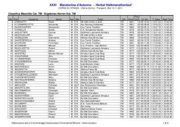 Classifiche Cat-Maschile Web Maratonina 2011 - Uisp