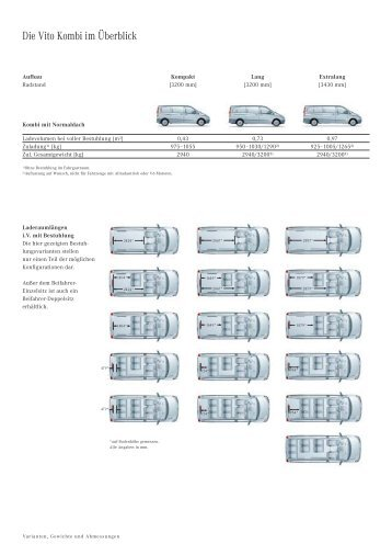 Vito Kombi Abmessungen 09/2008.pdf