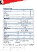 01-risco_alarmes_fil.. - AMS Technologies - Page 7
