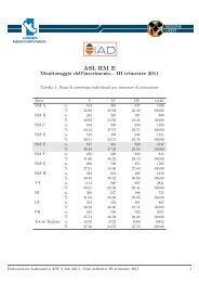 ASL RM E - Agenzia di Sanità Pubblica della Regione Lazio