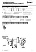 Rotary Measuring Technology - Multiprox - Page 3