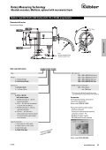 Rotary Measuring Technology - Multiprox - Page 4