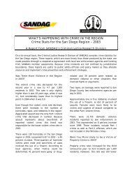 Crime Stats for the San Diego Region - San Diego Health Reports ...