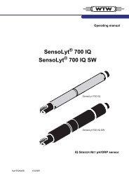 SensoLyt 700 IQ SensoLyt 700 IQ SW - Fagerberg