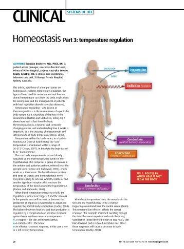 Homeostasis Part 3: temperature regulation - Nursing Times