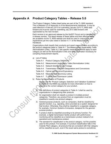 Appendix A Product Category Tables – Release 5.0 - TL 9000