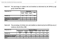 Tables - South African Health Information