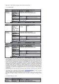 Institut für Anglistik und Amerikanistik - Iaawiki - TU Dortmund - Page 4