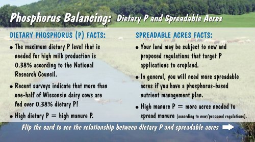 Phosphorus Balancing: Dietary P and Spreadable Acres