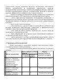 Латинский язык и основы медицинской терминологии. - Page 5