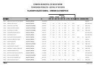 classificação geral - ordem alfabética câmara ... - Instituto Mais