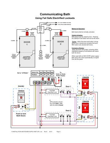 controller combined diagram map