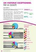 Voir plaquette - Eurospapoolnews.com - Page 6