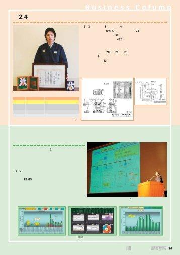 Business Column - 株式会社 日立産機システム