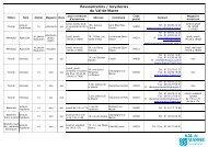 Liste des ressourceries du Val-de-Marne