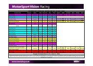 Garages: FIA Formula Two (1A - 6C) - Lotus (7A - 12D/E)