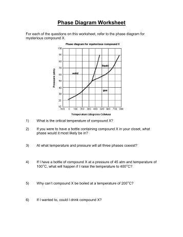 Worksheets Phase Diagram Worksheet phase diagram worksheet ap worksheet