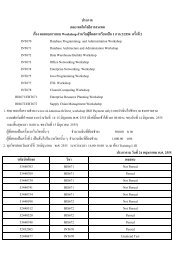 INT670 Database Programming and Administration ... - SIT - kmutt