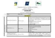 Lista wystawców z propozycjami pracy - WUP Katowice