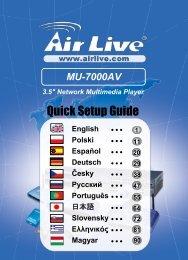 AirLive MU-7000AV Quick Setup Guide