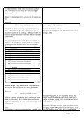 Referat af møde 16.4.2013 - Industriens Uddannelser - Page 7