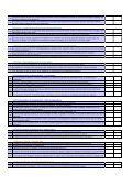 la grille d'évaluation des pratiques de conservation ... - pierresvives - Page 2