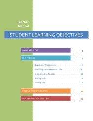 Student Learning Objectives Teacher Manual